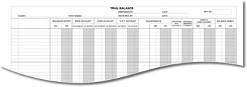 A3 Analysis Pads
